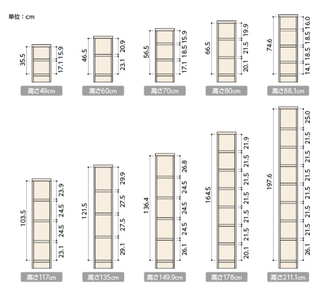 平均棚板分割サイズ
