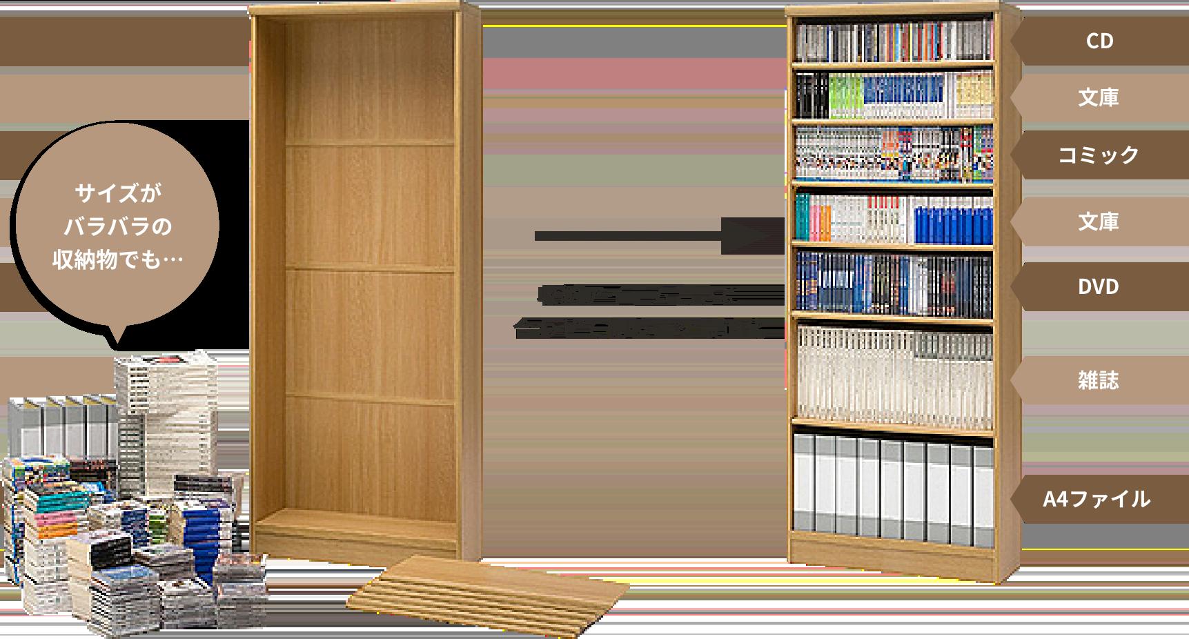 収納アイテム高さに合わせて棚位置を最適化