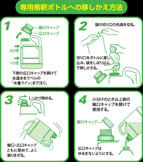 専用希釈ボトルへの移しかえ方法 1.下側の広口キャップを開けて水道水をラベルの「水量ライン」まで注ぐ。2.袋の切り口の先端を切る。切り口をボトルに差し込み、袋をしぼり込んで移しかえる。3.しっかり閉める。細口・広口キャップともに閉めて、よく振りまぜる。4.小分けのときは上側の細口キャップを開けて使用する。広口キャップはゆるまないようにする。