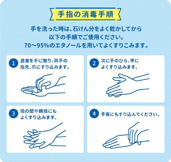 手指の消毒手順 手を洗った時は、石けん分をよく乾かしてから以下の手順でご使用ください。70~95%のエタノールを用いてよくすりこみます。1.適量を手に取り、両手の指先、爪にすり込みます。2.次に手のひら、甲によくすり込みます。3.指の間や親指にもよくすり込みます。4.手首にもすり込んでください。