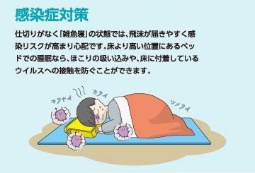 感染症対策 仕切りがなく「雑魚寝」の状態では、飛沫が届きやすく感染リスクが高まり心配です。床より高い位置にあるベッドでの睡眠なら、ほこりの吸い込みや、床に付着しているウイルスへの接触を防ぐことができます。
